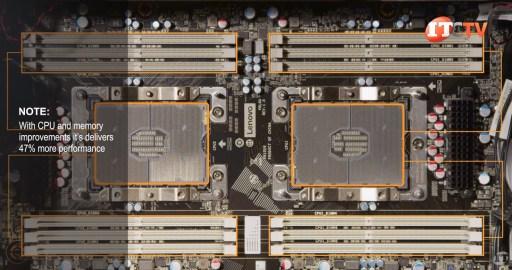 Lenovo ThinkStation P720 Workstation CPU & Memory