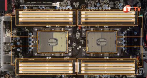 Lenovo ThinkStation P920 DIMM slots and dual CPUs