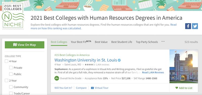 2021 全美最佳 TOP20 美國人力資源管理學系大學推薦!