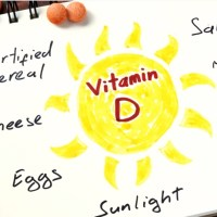 VITAMIN D, CALCIUM AND KIDS: ARE THEY BUILDING STRONG BONES?