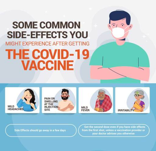 vaccination pregnant side effects