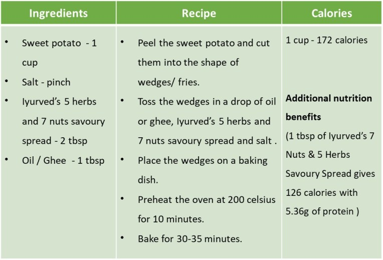 Foods and Travel Sweet Potato Wedges