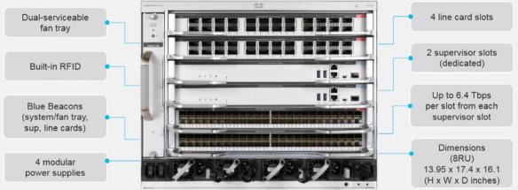 The new Cisco 9600 | j2sw Blog