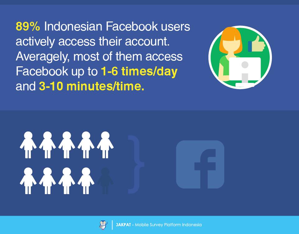 Indonesia facebook users data