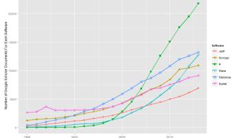 Power BI Custom Visual Contest! – Achieve More With Data