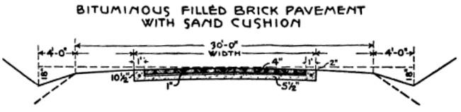 IL-NR-brick-construction