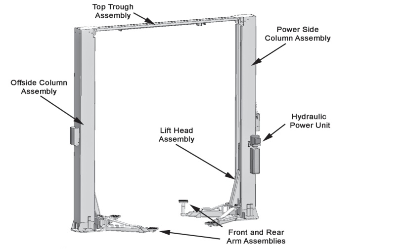 challenger car lift schematics schematic diagram WindTunnel Schematic the complete guide on installing a car lift for your shop or garage car lift parts