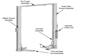 the complete guide on installing a car lift for your shop. Black Bedroom Furniture Sets. Home Design Ideas