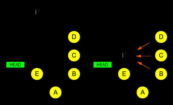 Fusionner plusieurs commits d'une feature branche vers master