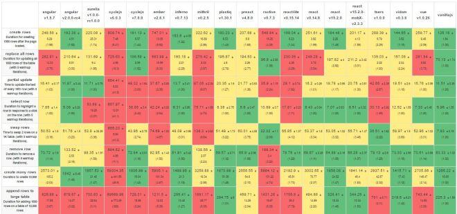 ui_frameworks_comparison