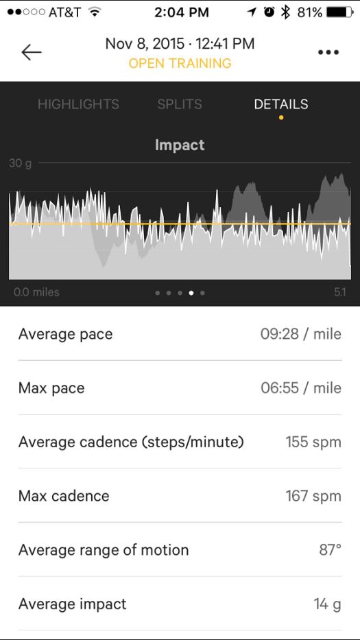 Impact Detail data.