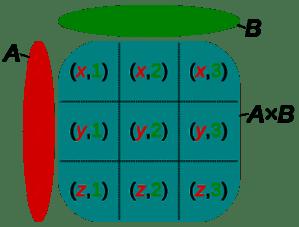 Illustration by Wikipedia user Quartl