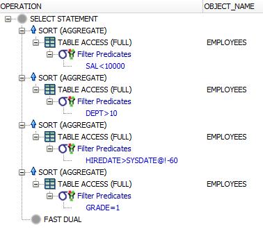unpivot-nested-select