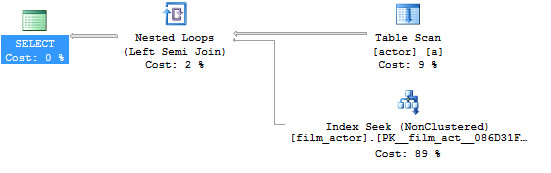 nested-loops-left-semi-join