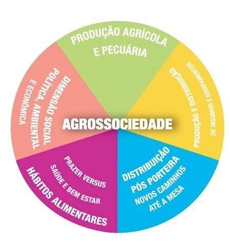 Agricultor precisa se comunicar com consumidor. Jovem Pan é agrossociedade!