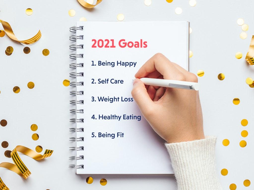 2021 Resolution List