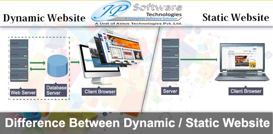 Difference Between Dynamic / Static Website | JP Software ...