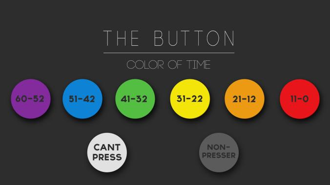 button_colors