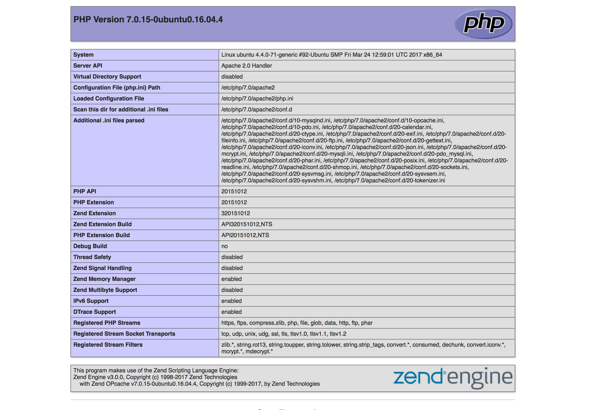 PHP Installed Correctly