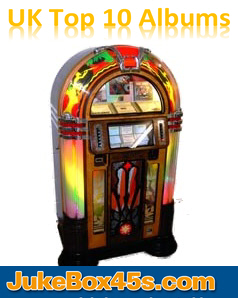 CD Digital Jukebox Hire London UK Birmingham Nottingham Manchester Surrey