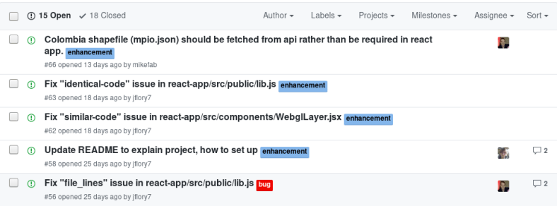 Keep your open source project organized with GitHub project
