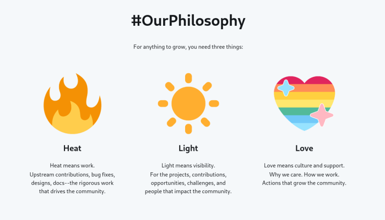 From CHAOSScon EU 2020: Twitter's open source philosophy: heat, light, and love