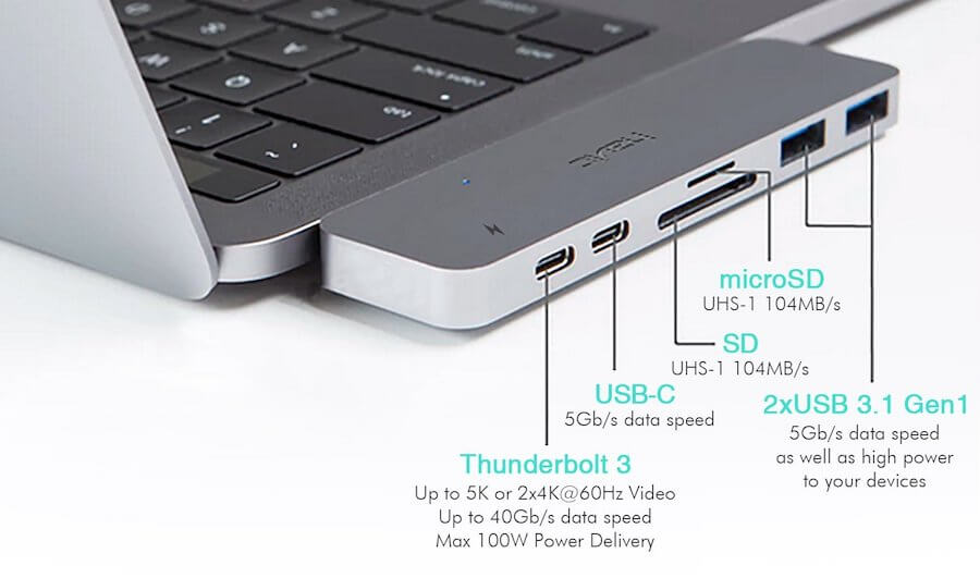 HAVIT Thunderbolt 3 USB-C Hub