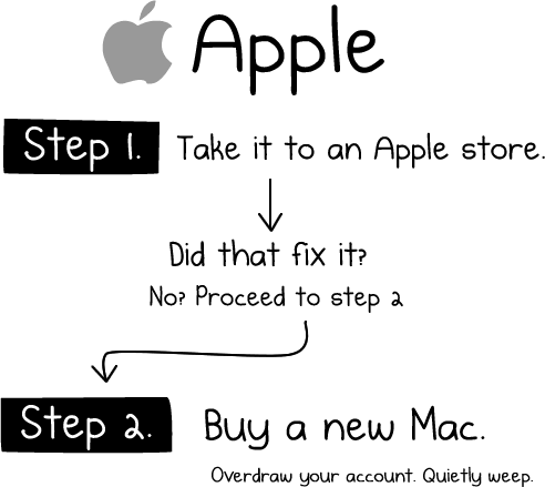 how_to_fix_any_computer_2