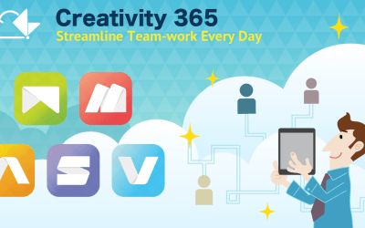 Creativity 365, the Mobile Solution for You and Your Team