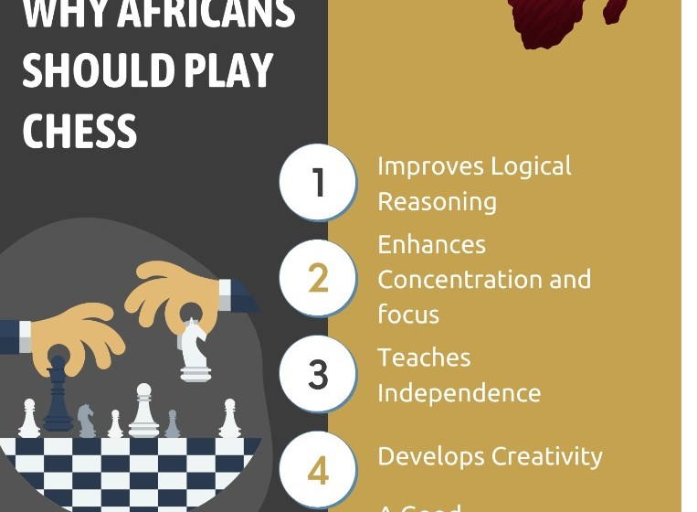 7 Reasons Why Africans Should Play Chess