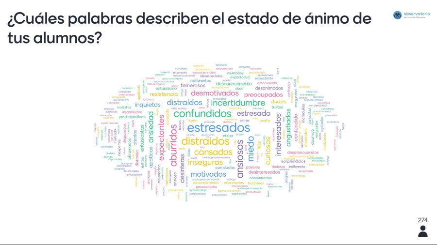 """word cloud created from a webinar question of """"¿Cuales palabras describen el estado de animo de tus alumnos?"""""""