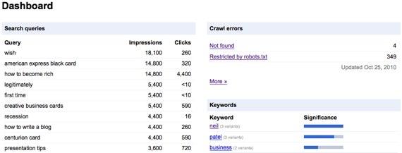 google webmaster tools dashboard