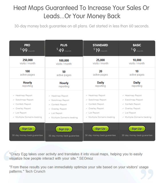 Crazyegg.com new pricing page.