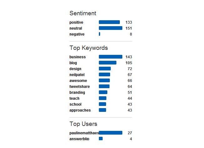 social-mention-drill-down-data