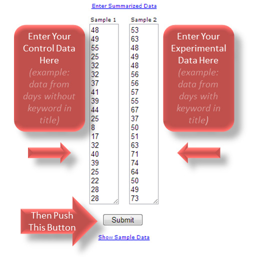 enter summarized data