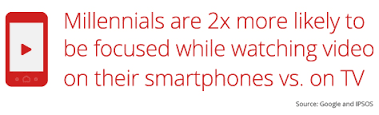 I millenials prediligono i video su smartphone