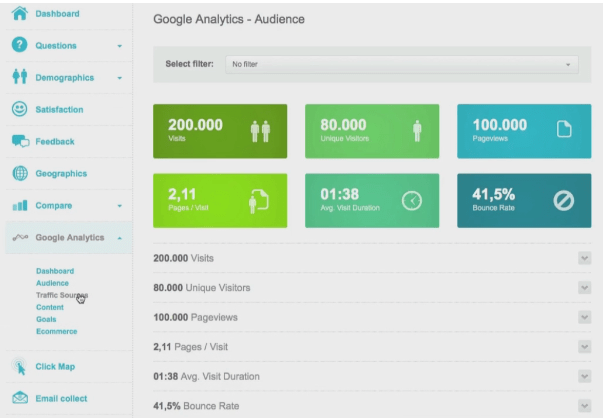 user-report-google-analytics-add-on