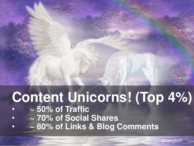 larry-kim-wordstream-unicorn-content