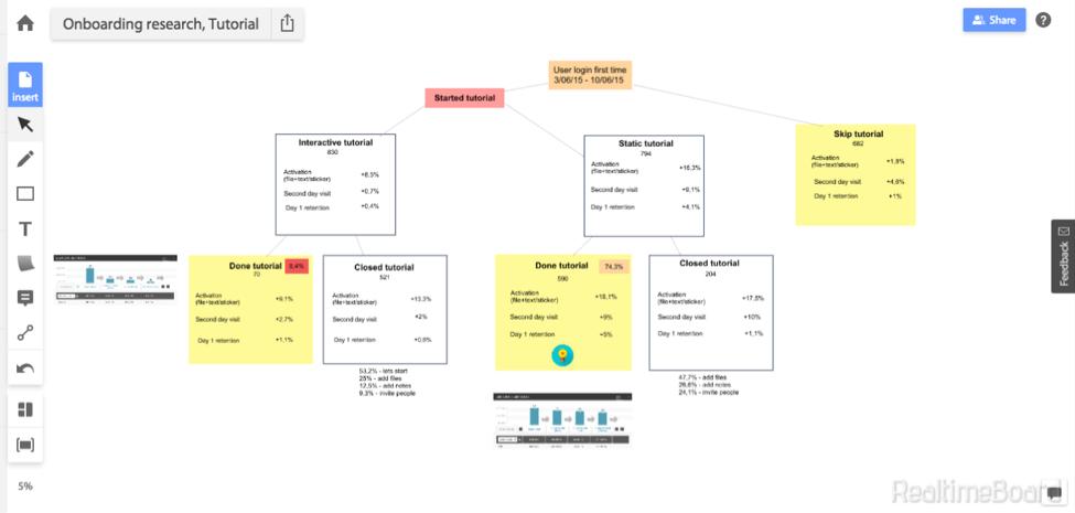 Metrics-analysis
