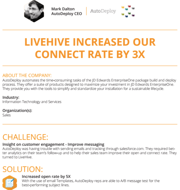 livehive-case-study-two