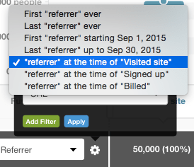 referrer-visited-site-kissmetrics