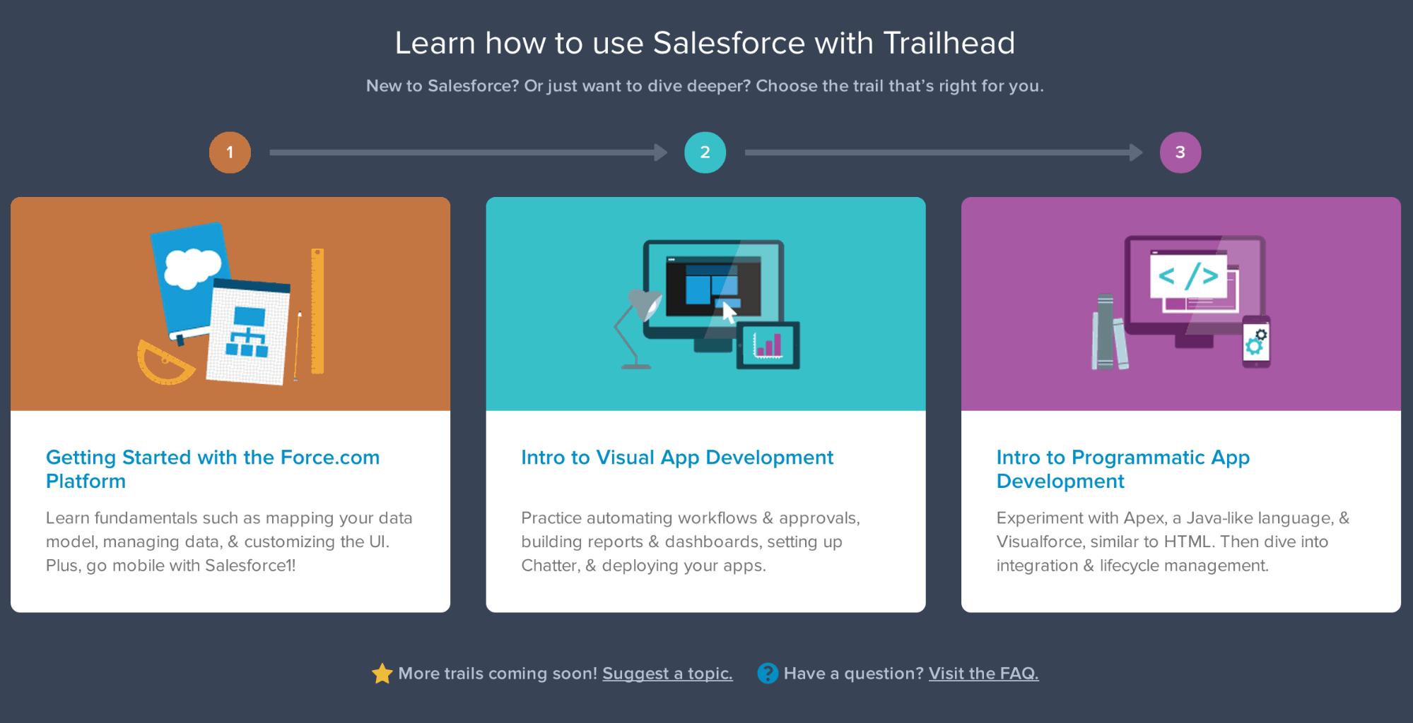 salesforce-trailhead-illustration
