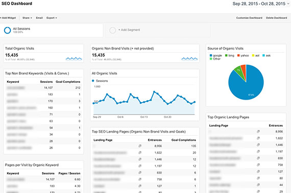seo-dashboard-google-analytics
