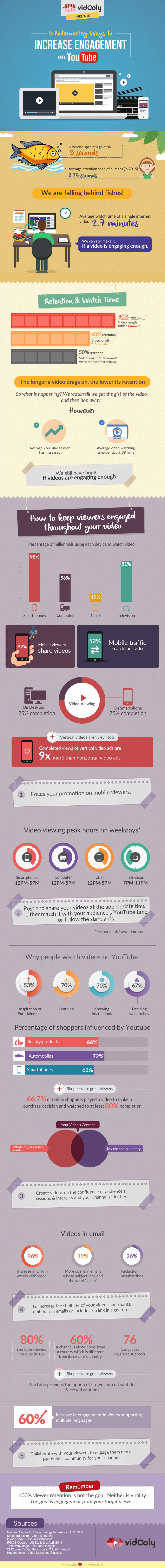 YouTube-engagement-infographic