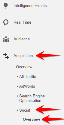 acquisition-social-overview-google-analytics