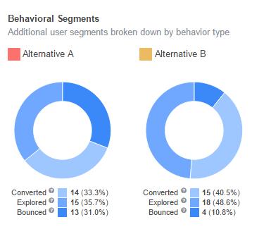 behavioral-segments