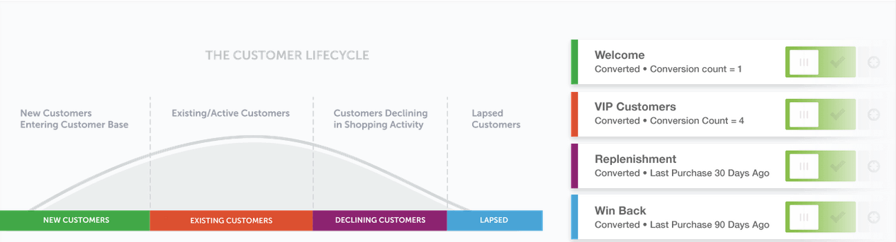 customer-lifecycle-rejoiner