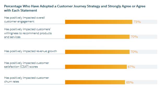 customer-journey-satisfaction
