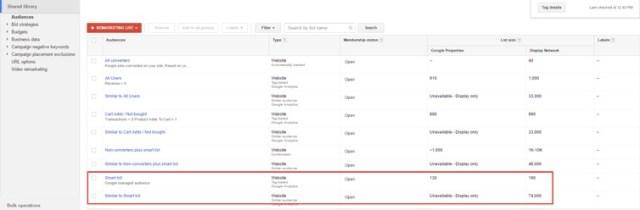 remarketing-lists-smart-goals-google-analytics