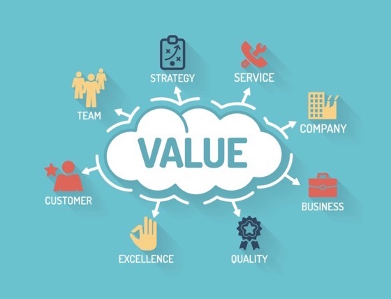 creating-value-cloud